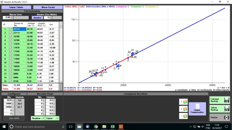 Biomass and Granulates Moisture Meter - M75