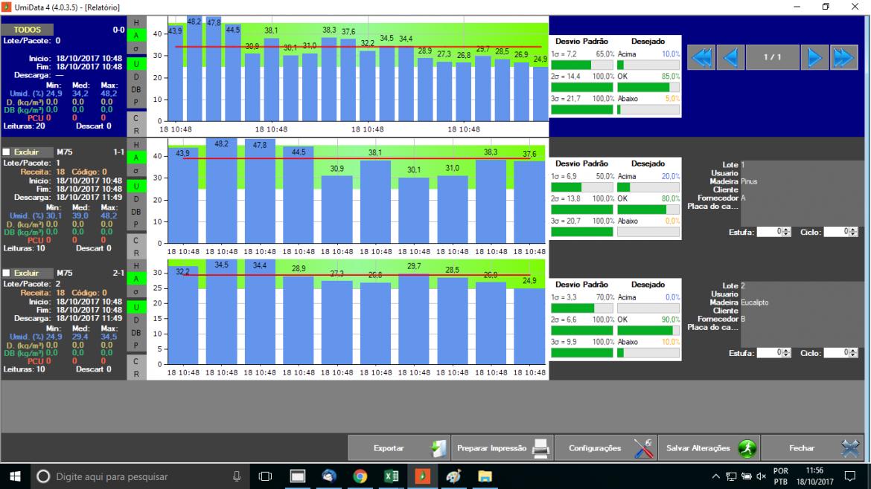 Medidor de Umidade para Biomassa Marrari M75