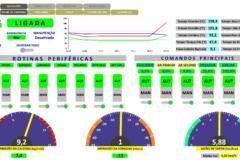 Plataforma Modular de Software – PSi 4 – Viewer