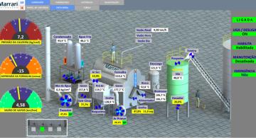 Plataforma Modular de Software - PSi 4 - Viewer